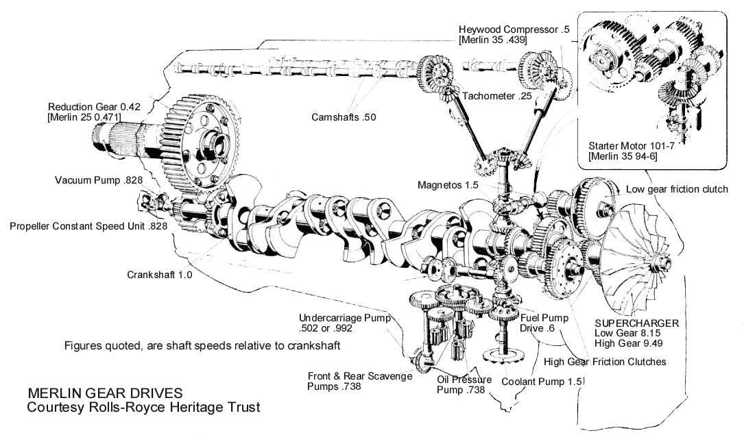 related with rolls royce merlin engine diagram