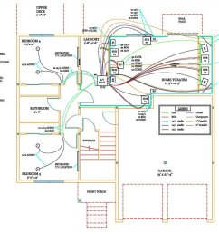 rg6 home wiring wiring diagramrg6 home wiring everything about wiring diagram u2022home lv wiring [ 1024 x 791 Pixel ]
