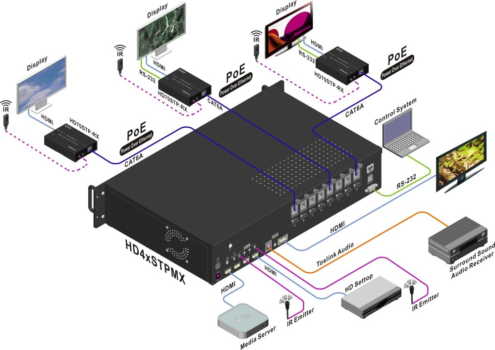 medium resolution of hdmi over a single cat5 or cat6 avs forum home theater discussions and reviews