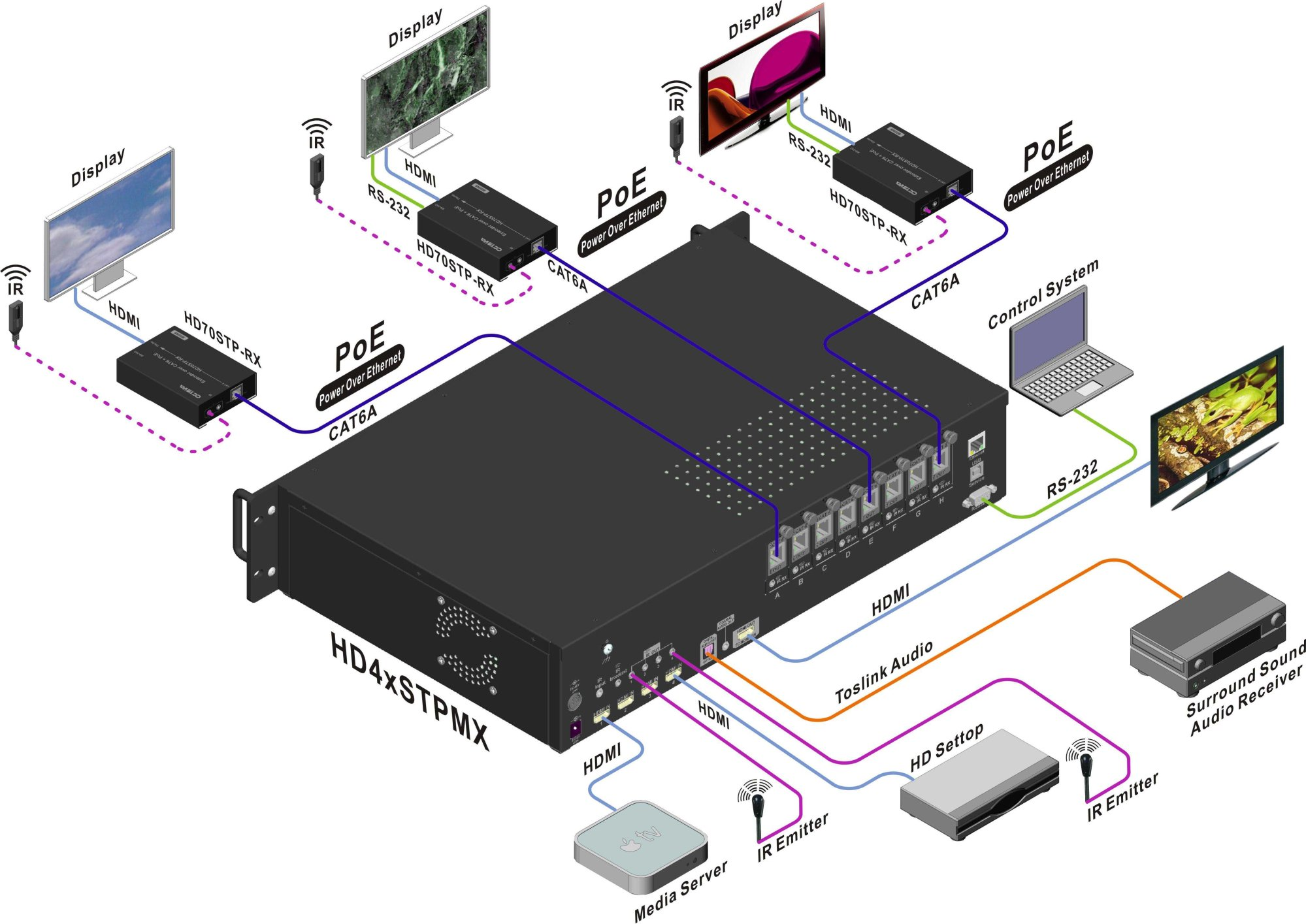 hight resolution of hdmi over a single cat5 or cat6 avs forum home theater discussions and reviews