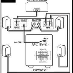 Pioneer Subwoofer Wiring Diagram Quickcar Switch Panel Polk Surround Sound Great Installation Of Connecting Audio Psw10 To Vsx 1021 K Receiver Rh Avsforum Com Speakers In Series Bose