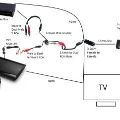 Rca Plug To Speaker Wire Diagram Car Aircon Thermostat Wiring Tv Ica Vipie De Speakers Vn Davidforlife U2022 Rh