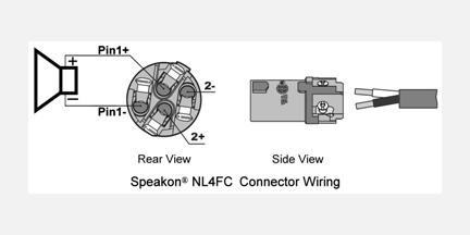 Neutrik Speakon Connector Wiring Diagram 4 Pole Speakon Wiring | 216  sc 1 st  efcaviation.com-Wiring and Diagram Image Collection : speakon wiring guide - yogabreezes.com