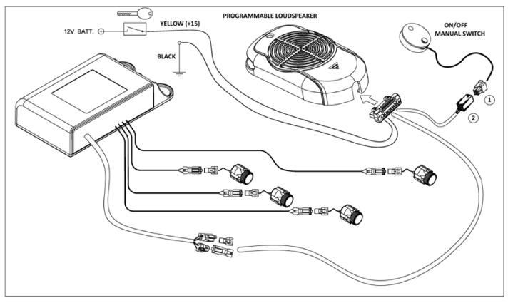AVS Gemini 514F Front parking sensor kit