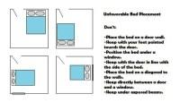 Effective Feng Shui bed Alignment  Proper Sleep direction ...