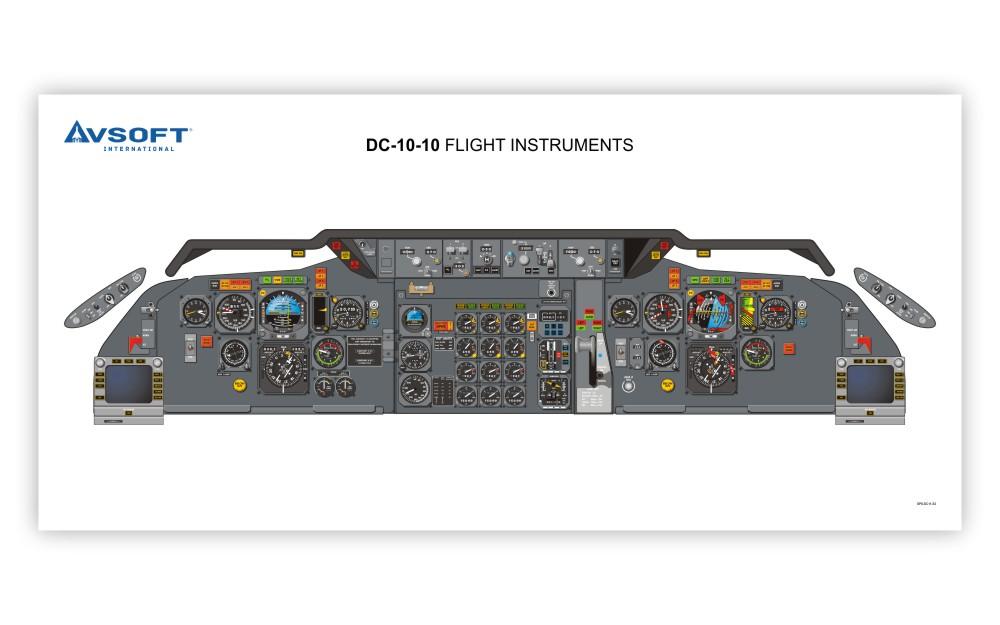 DC-10-10 Cockpit Poster
