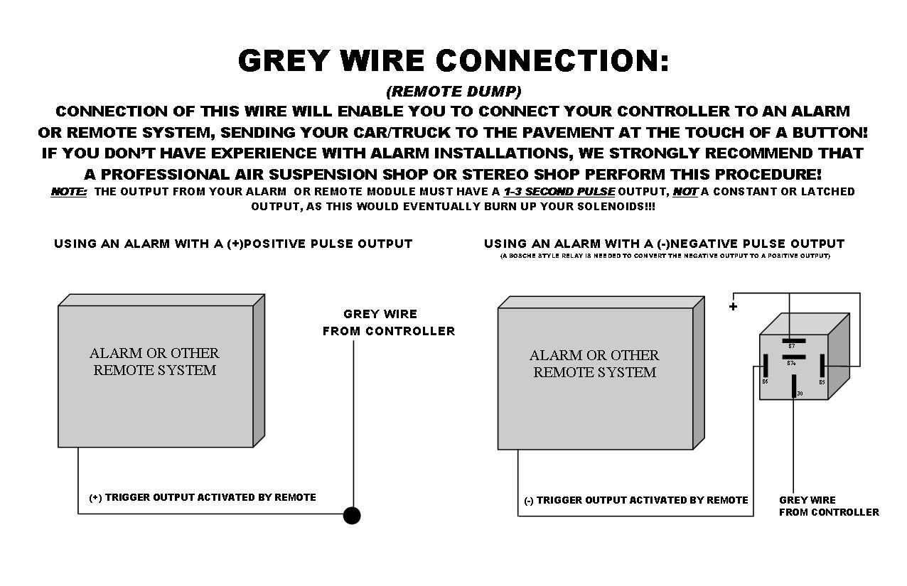 air ride wiring diagram 2002 nissan altima fuse avs switch box 7 series enhanced customs