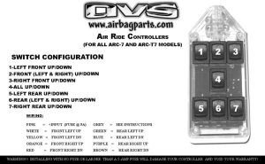 AVS switch box  7 series  Enhanced Customs