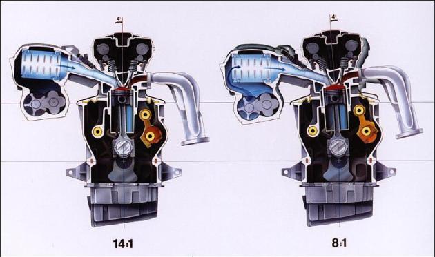 Premik glave motorja pri spreminjaju prostorninskega razmerja.