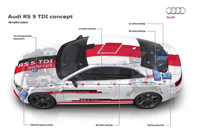 Audijev koncept dvojnega električnega tokokroga (12 in 48 V): še v razvojni fazi.