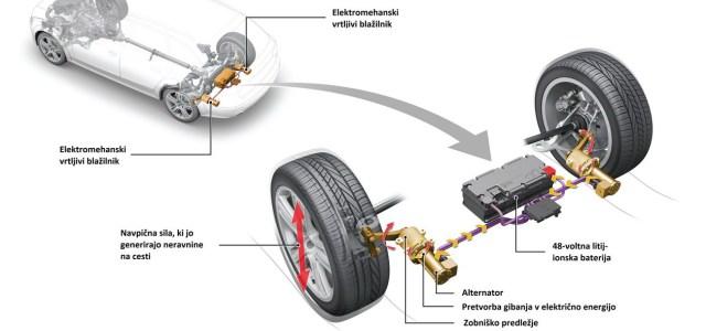 Audi: alternator v vlogi blažilnika
