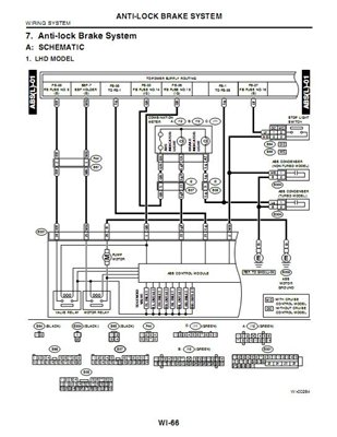 Скачать мануал SUBARU FORESTER, ремонт, эксплуатация