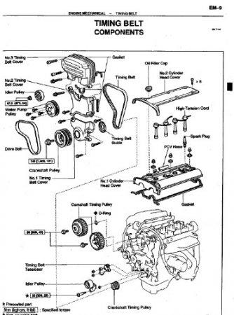 Руководство по ремонту двигателей автомобилей Toyota 4A-F