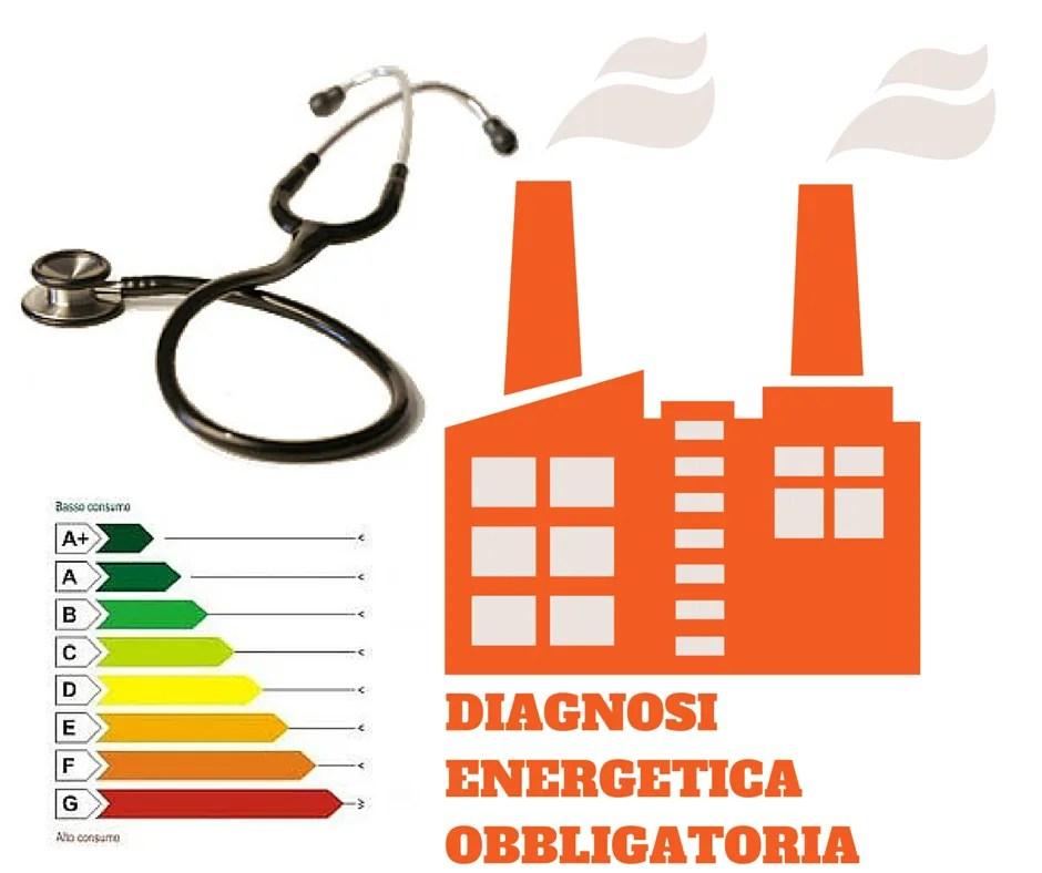 Diagnosi Energetica AVVENIA