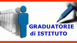 Avvio nuovo ricorso al Tar del Lazio per l'inserimento in seconda fascia d'istituto.
