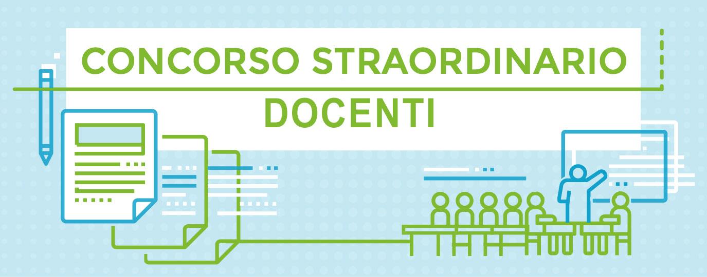 CONCORSO STRAORDINARIO DOCENTI 2020 – PROROGA DEI TERMINI AL 15 LUGLIO 2020