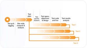 Optimisation_Plan