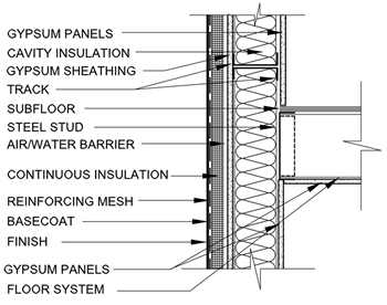 Wood Siding Diagram, Wood, Free Engine Image For User