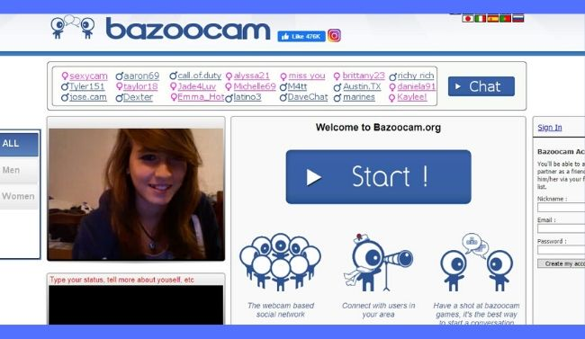 bzoocams