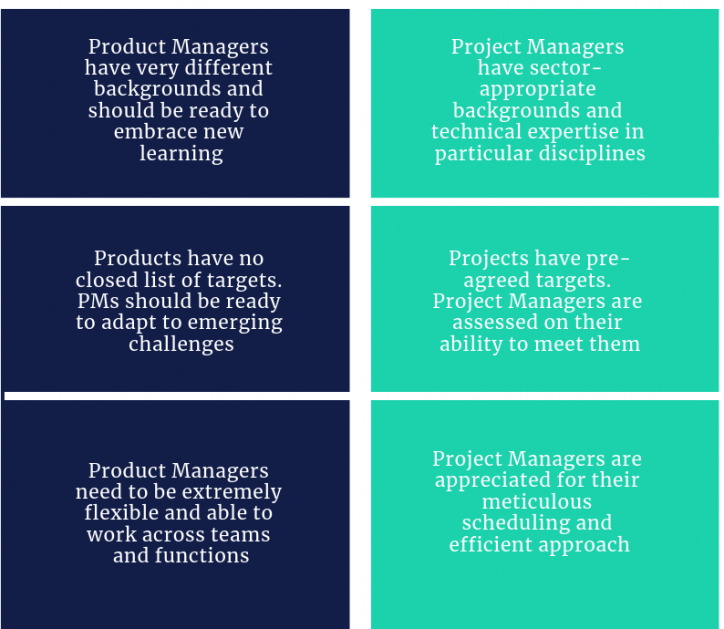 Product vs project manager  comparison
