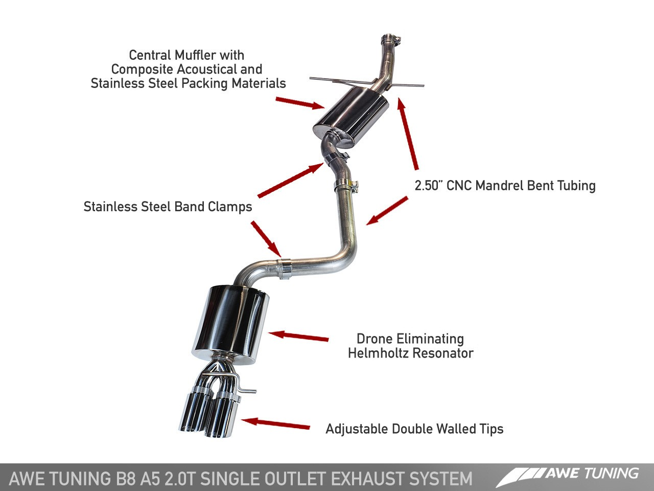 AWE Tuning B8 A5 2.0T Touring Edition Exhaust Systems