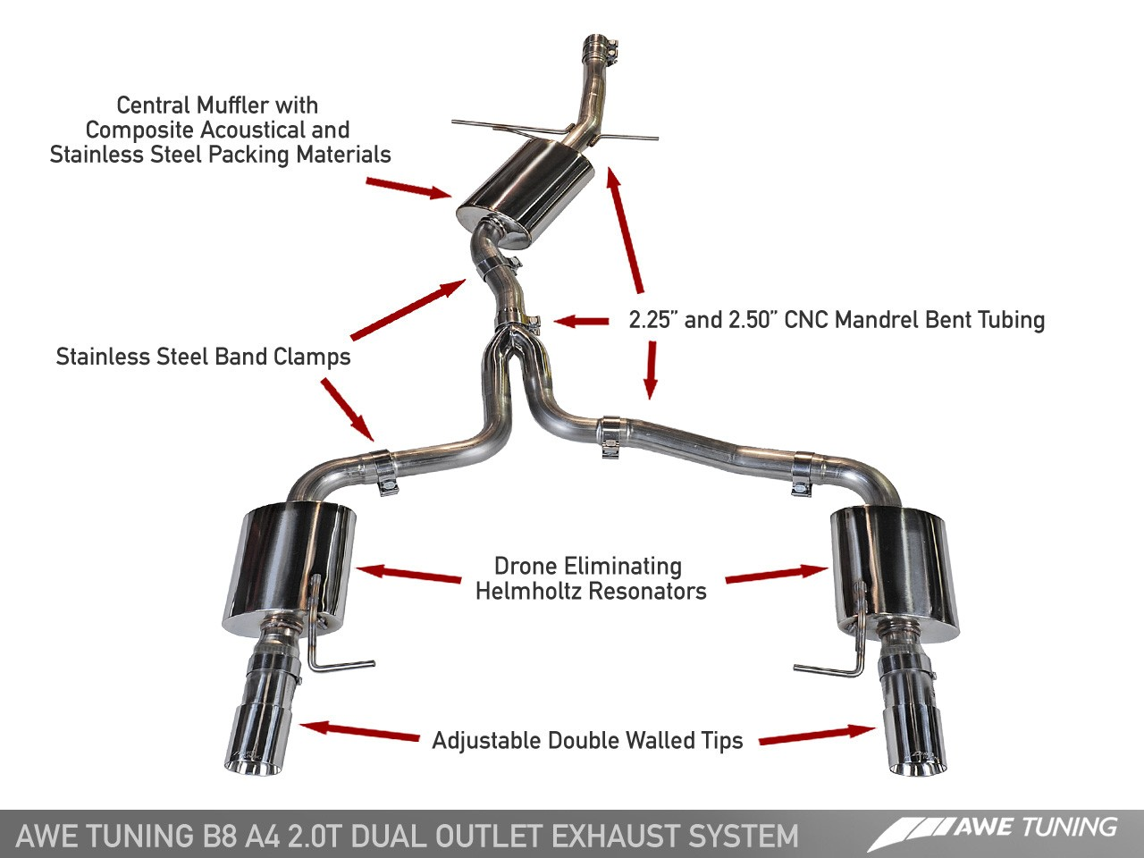 audi a4 exhaust system diagram wiring for jackson guitar awe tuning b8 2 0t touring edition and downpipe