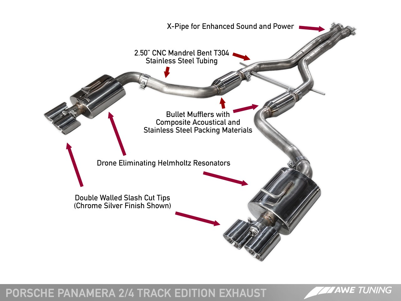 Power To The Panamera Introducing The Awe Tuning Panamera 3 6l Exhaust Systems