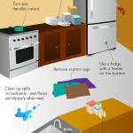 5 Ways to Prevent Falls in the Home [Infographic]
