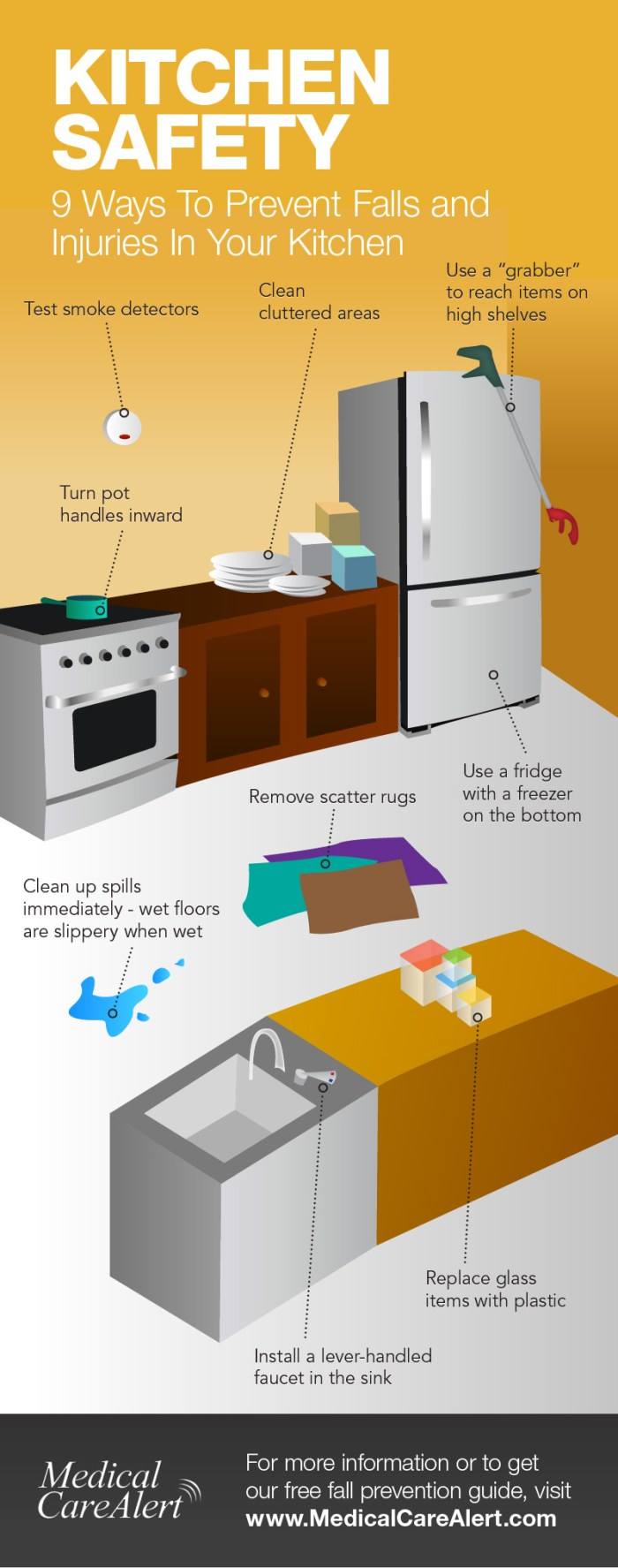 kitchen safety for seniors infographic