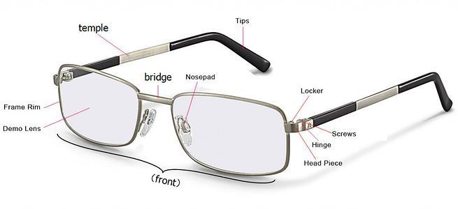 What Do Broken Lens