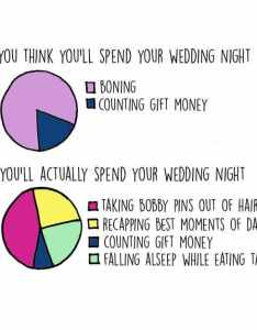 Wedding planning charts night also funny that highlight the expectation vs reality of rh awesomeinventions