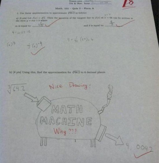16 Students That Achieved A Whole New Level Of Awesome