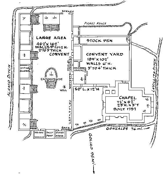diagram of alamo