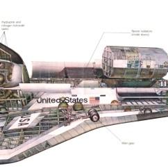 Uss Enterprise Diagram Permanent Split Capacitor Motor Wiring Columbia Space Shuttle Explosion - The