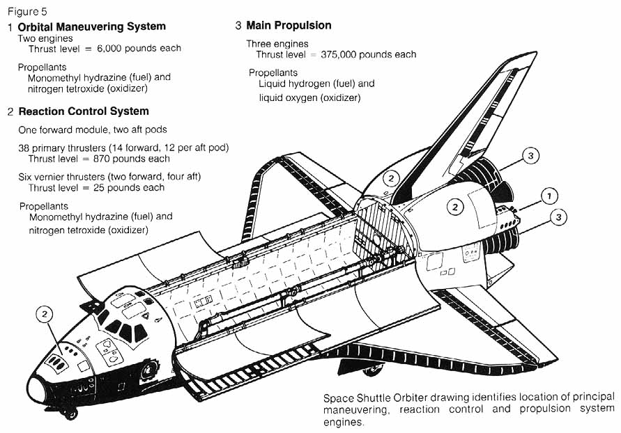 Space Shuttle Orbiter Drawing