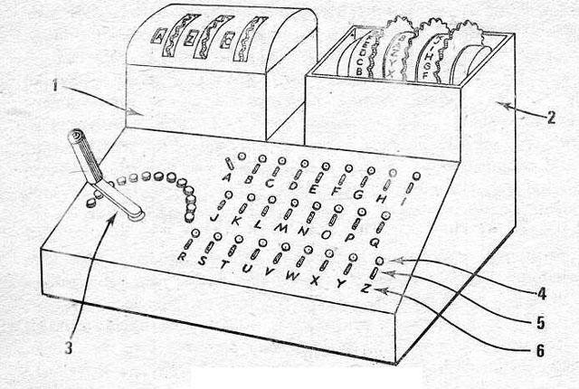 Drawing of the Enigma Components