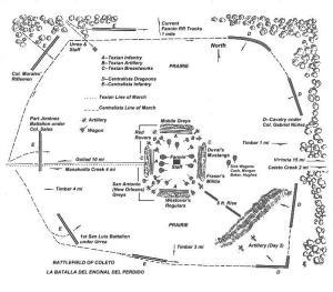 Battle of Coleto Diagram