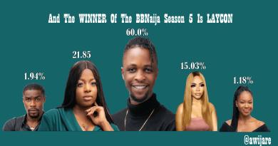 Laycon is the Winner of BBNaija Season 5