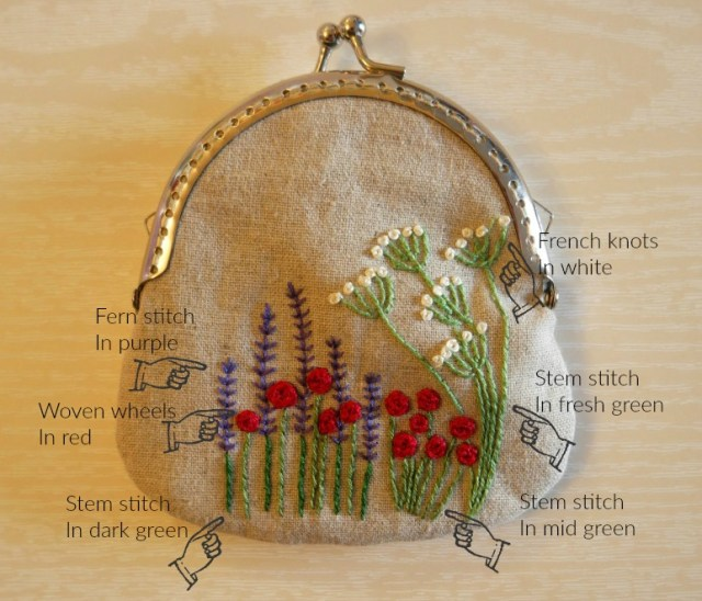 how to sew a purse with a clasp frame