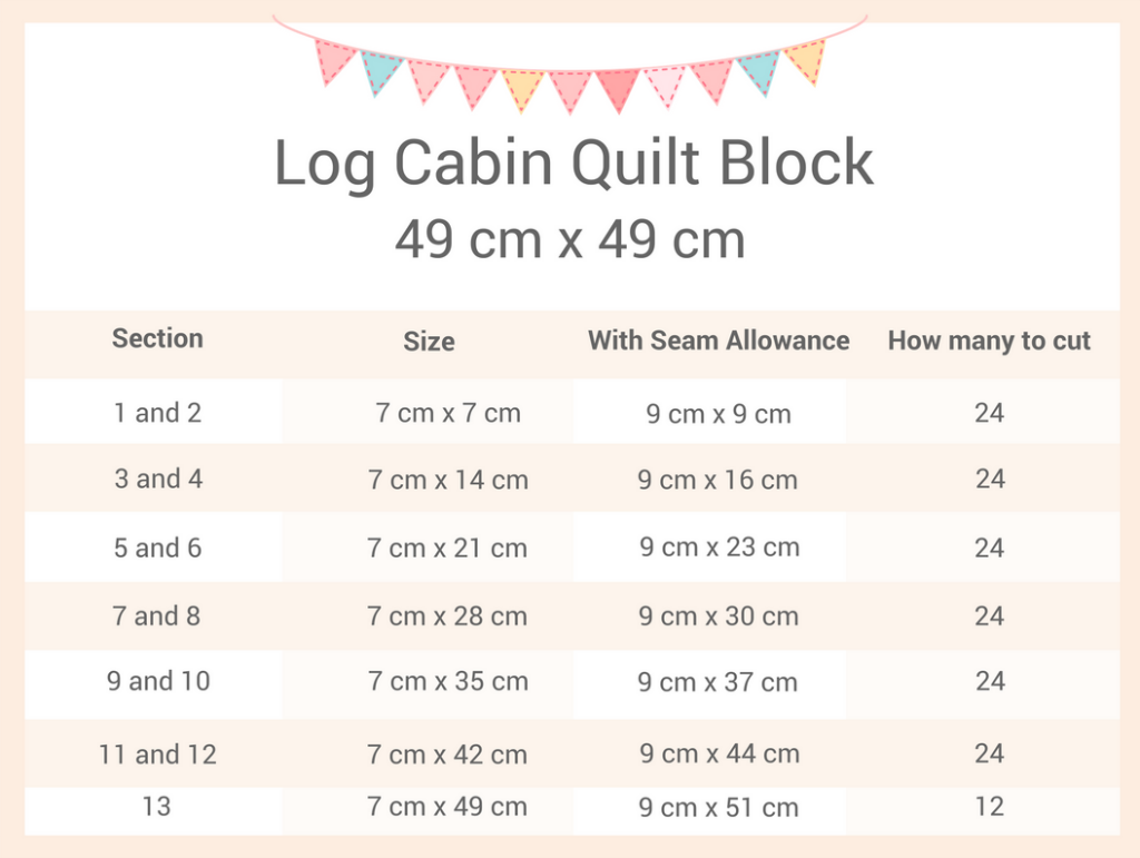 how to plan a patchwork quilt how to sew a log cabin quilt block