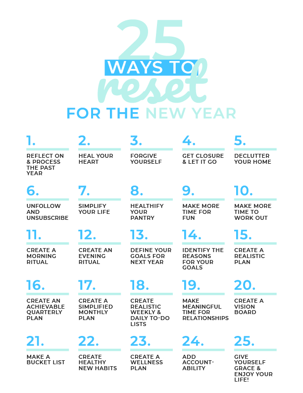 ways to reset for the new year printable with 25 things to do