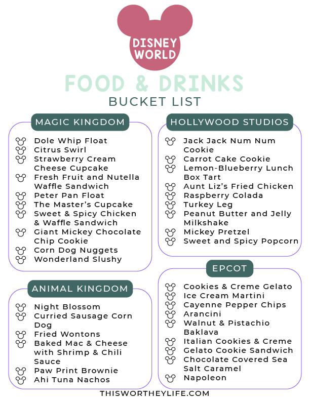Disney World food and drink ideas