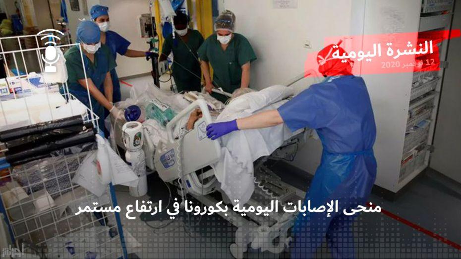 النشرةاليومية: منحنى الإصابات اليومية بكورونا في ارتفاع مستمر