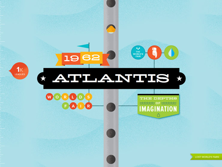 Atlantis World's Fair