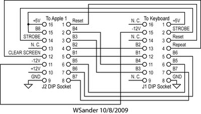 Apple Wired Keyboard ISight Camera Wiring Diagram ~ Odicis
