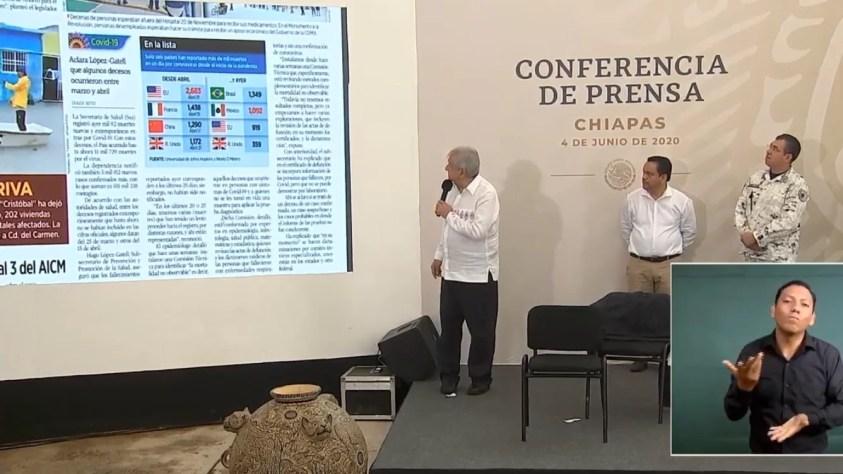 Presidente AMLO señala una nota del Periódico Reforma