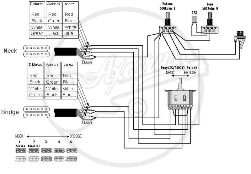 Wiring Diagram Ibanez Sz320. Wiring. Electrical Wiring Diagram