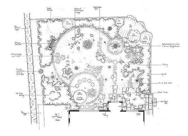 Garden Design & Construction across North Lincolnshire