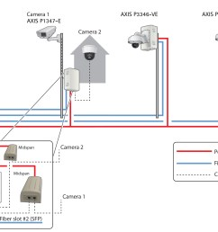cctv security system wiring diagram cctv get free image board camera wiring diagram home security camera wiring diagram [ 3373 x 1999 Pixel ]