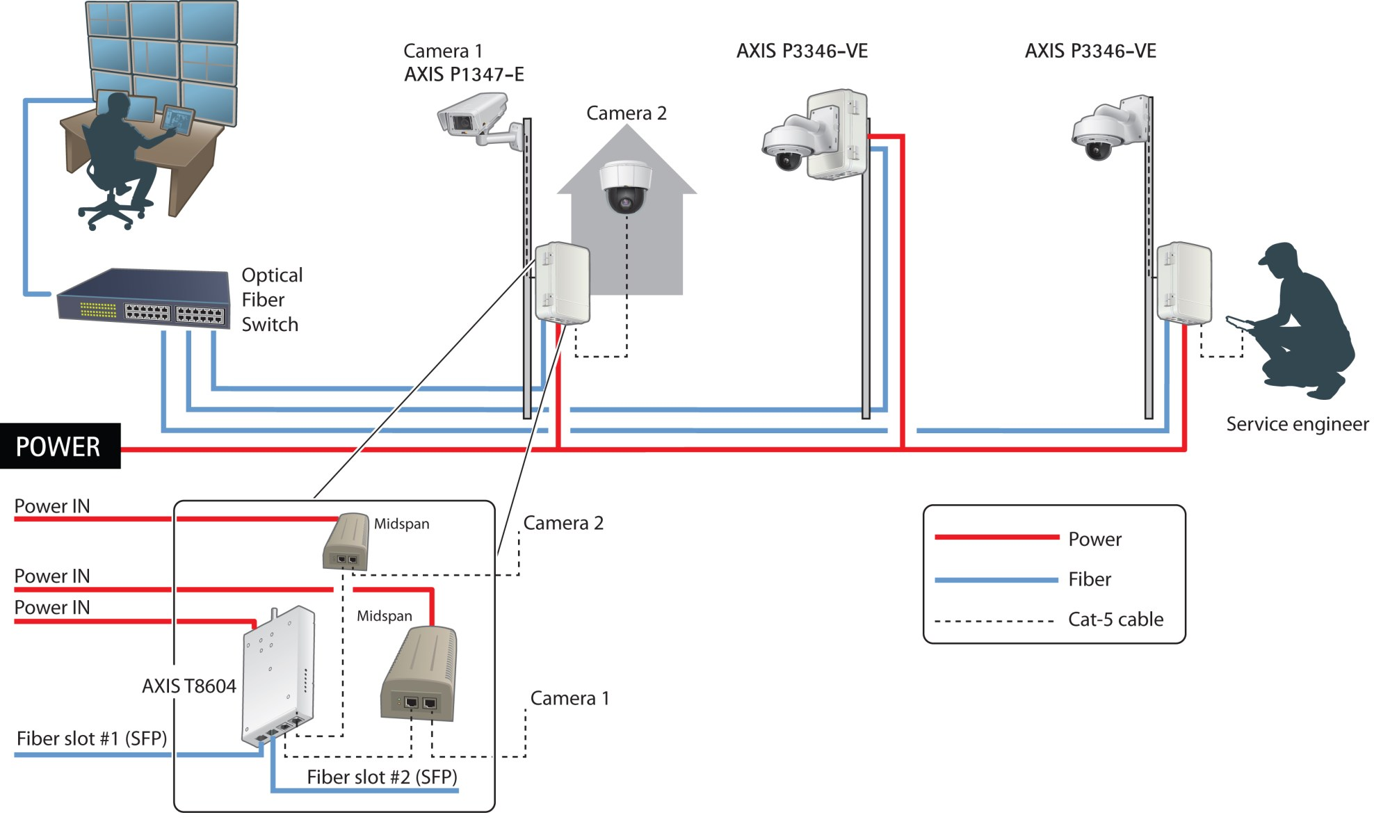 hight resolution of cctv security system wiring diagram cctv get free image board camera wiring diagram home security camera wiring diagram